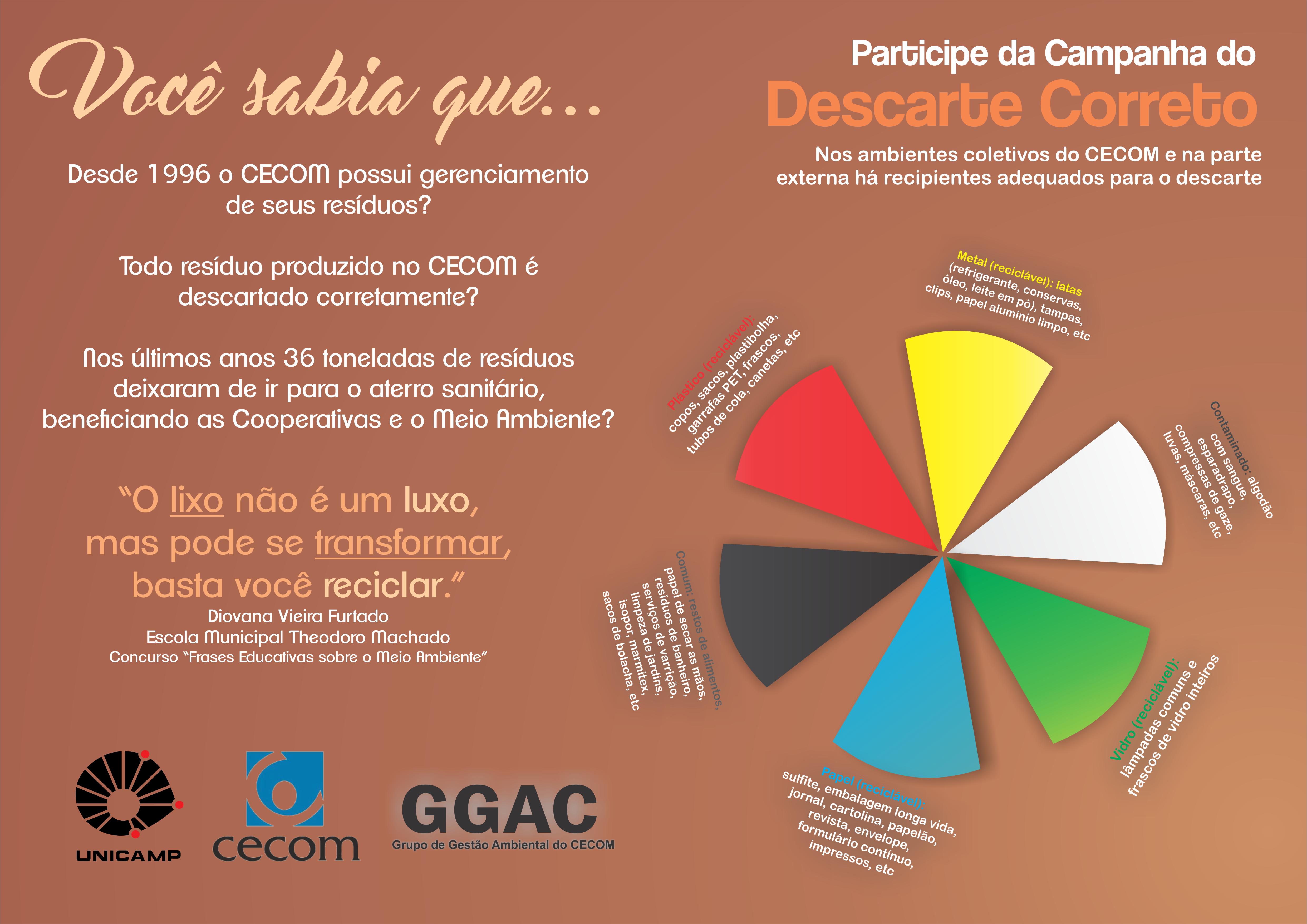 Cecom Realiza Campanha De Descarte De Resíduos Com Usuários Centro